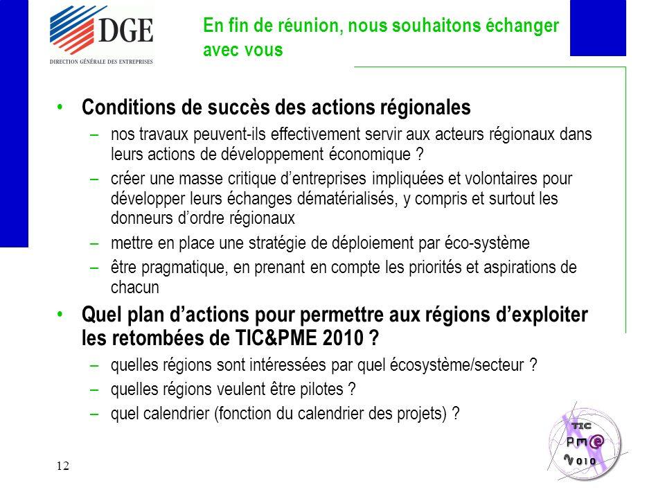 12 En fin de réunion, nous souhaitons échanger avec vous Conditions de succès des actions régionales –nos travaux peuvent-ils effectivement servir aux acteurs régionaux dans leurs actions de développement économique .