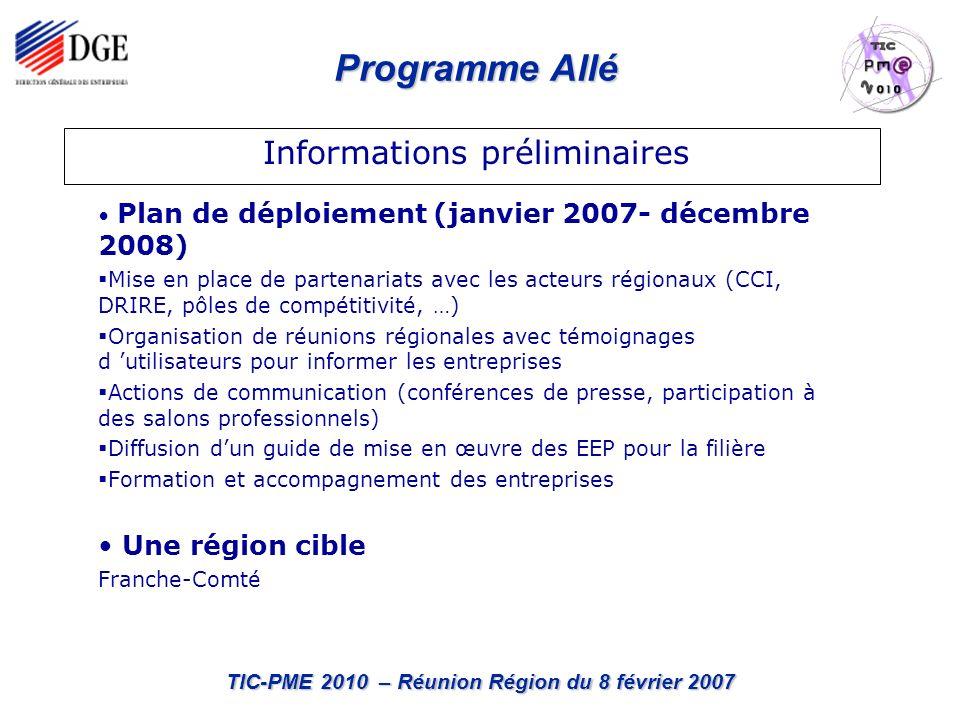 Programme Allé TIC-PME 2010 – Réunion Région du 8 février 2007 Rappel des grandes lignes du projet Objectifs Permettre un accès normalisé aux informations produits.