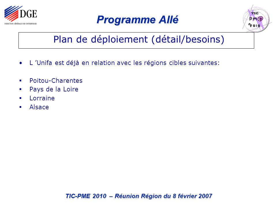 Programme Allé TIC-PME 2010 – Réunion Région du 8 février 2007 L Unifa est déjà en relation avec les régions cibles suivantes: Poitou-Charentes Pays de la Loire Lorraine Alsace Plan de déploiement (détail/besoins)