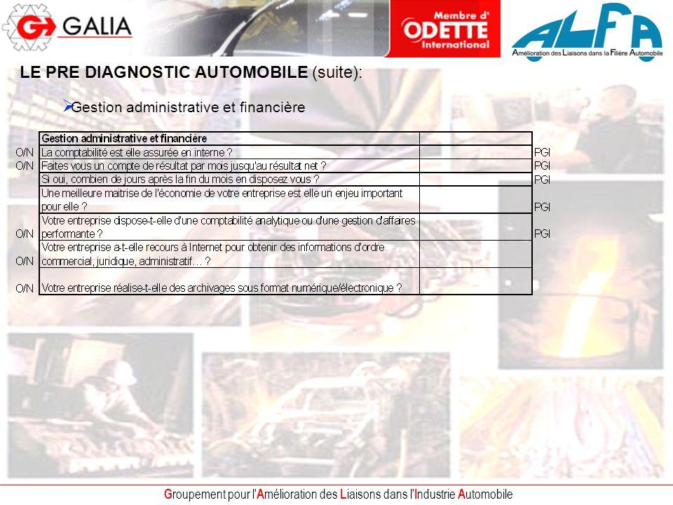 G roupement pour l' A mélioration des L iaisons dans l' I ndustrie A utomobile LE PRE DIAGNOSTIC AUTOMOBILE (suite): Gestion administrative et financi