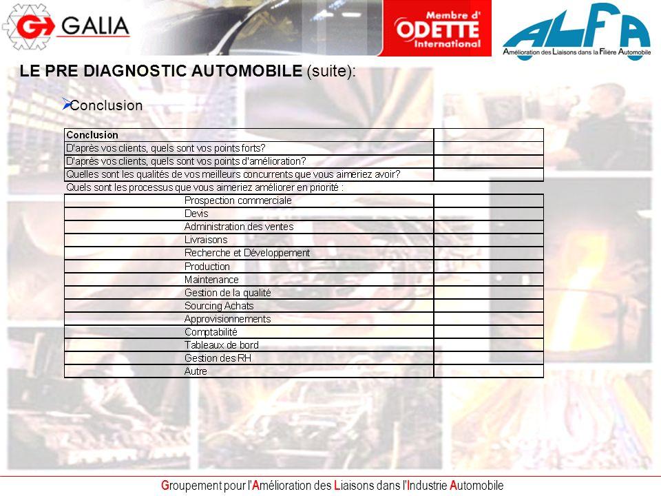 G roupement pour l' A mélioration des L iaisons dans l' I ndustrie A utomobile LE PRE DIAGNOSTIC AUTOMOBILE (suite): Conclusion