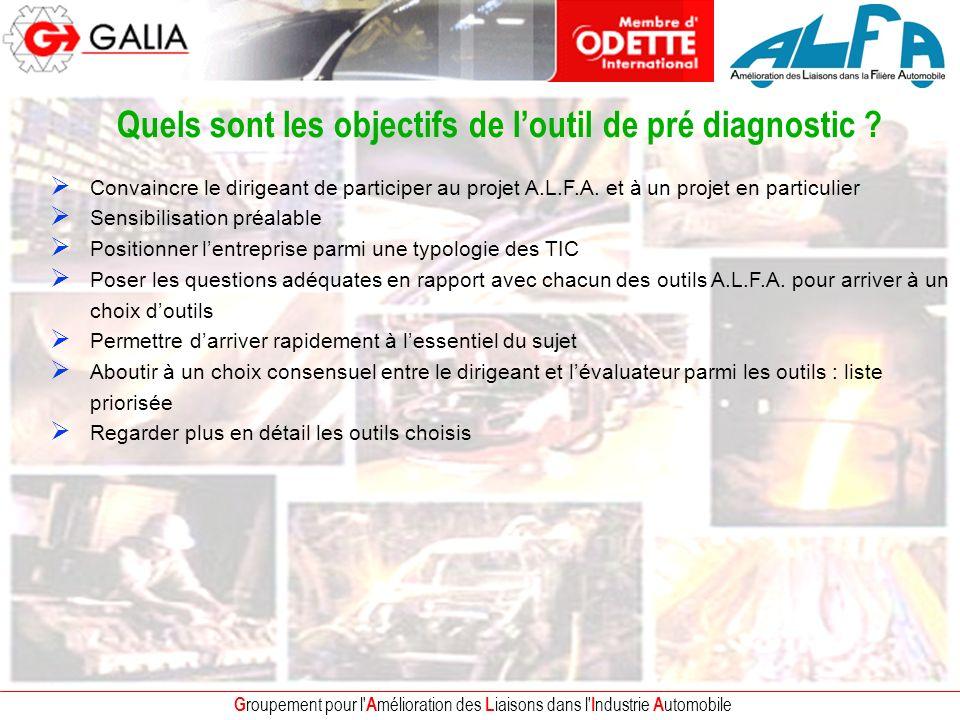 G roupement pour l A mélioration des L iaisons dans l I ndustrie A utomobile Quels sont les objectifs de loutil de pré diagnostic .