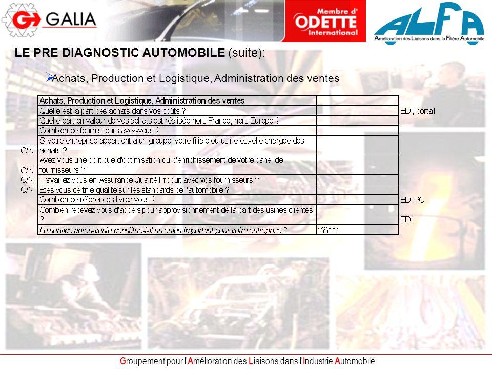G roupement pour l A mélioration des L iaisons dans l I ndustrie A utomobile LE PRE DIAGNOSTIC AUTOMOBILE (suite): Achats, Production et Logistique, Administration des ventes