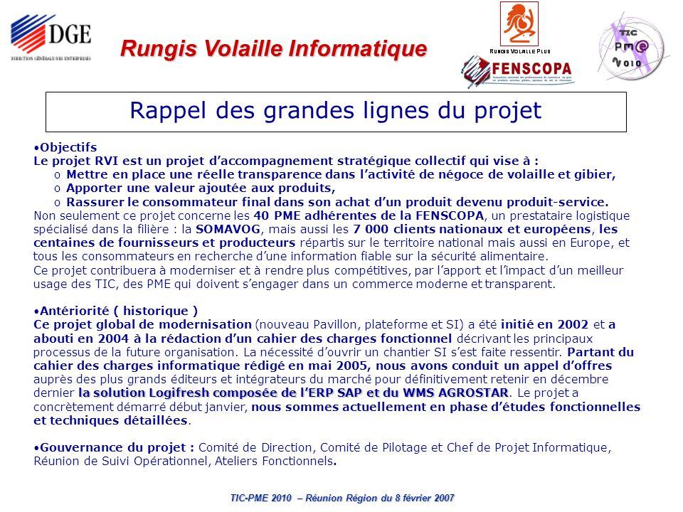 Rungis Volaille Informatique TIC-PME 2010 – Réunion Région du 8 février 2007 Rappel des grandes lignes du projet Objectifs Le projet RVI est un projet