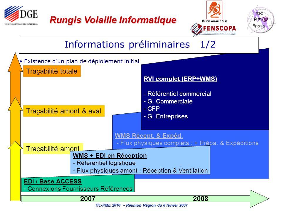 Rungis Volaille Informatique TIC-PME 2010 – Réunion Région du 8 février 2007 Présence dacteurs régionaux (DRIRE, CR, CG,CCI..) ou de structures de diffusion aux PME dans les partenaires du projet .