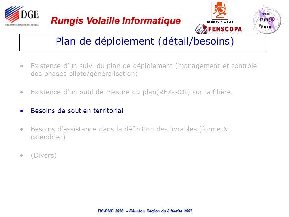 Rungis Volaille Informatique TIC-PME 2010 – Réunion Région du 8 février 2007 Existence dun suivi du plan de déploiement (management et contrôle des ph