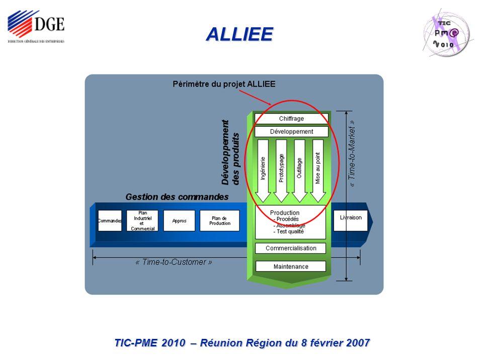 ALLIEE TIC-PME 2010 – Réunion Région du 8 février 2007