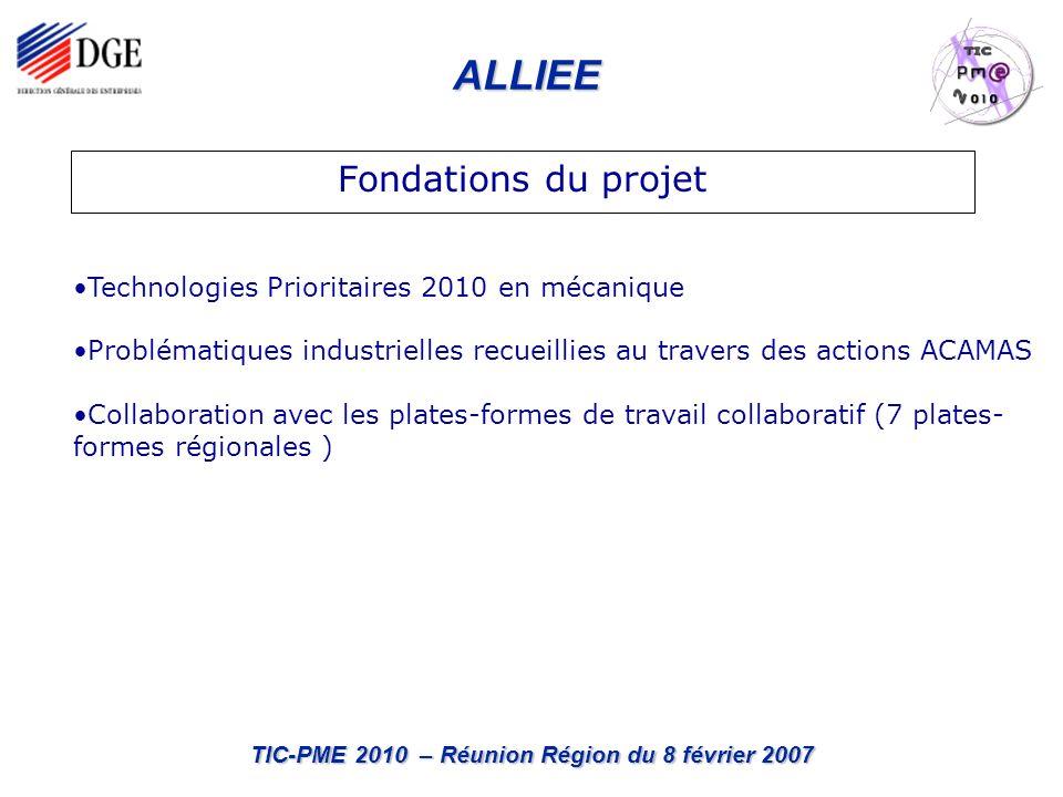 ALLIEE Technologies Prioritaires 2010 en mécanique Problématiques industrielles recueillies au travers des actions ACAMAS Collaboration avec les plates-formes de travail collaboratif (7 plates- formes régionales ) Fondations du projet