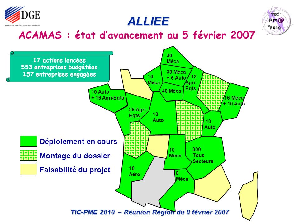 ALLIEE TIC-PME 2010 – Réunion Région du 8 février 2007 ESTIA Innovation DINCCS Maupertuis PN2E VisioConcept Certec OREE Collaborations avec les plates-formes régionales