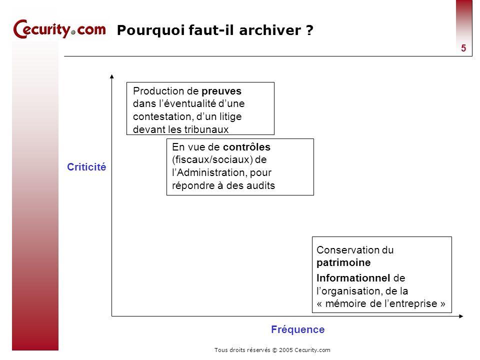Tous droits réservés © 2005 Cecurity.com 5 Pourquoi faut-il archiver ? Criticité Fréquence Production de preuves dans léventualité dune contestation,