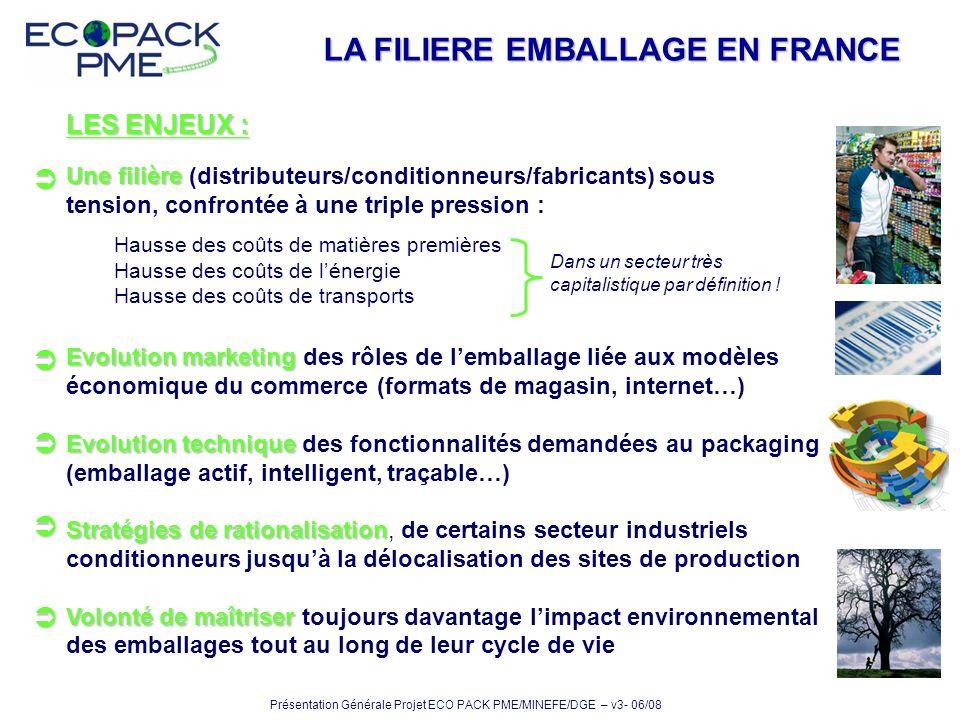 LA FILIERE EMBALLAGE EN FRANCE LES ENJEUX : Une filière Une filière (distributeurs/conditionneurs/fabricants) sous tension, confrontée à une triple pr