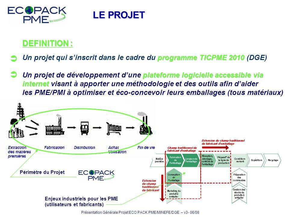 LE PROJET DEFINITION : programme TICPME 2010 Un projet qui sinscrit dans le cadre du programme TICPME 2010 (DGE) plateforme logicielle accessible via