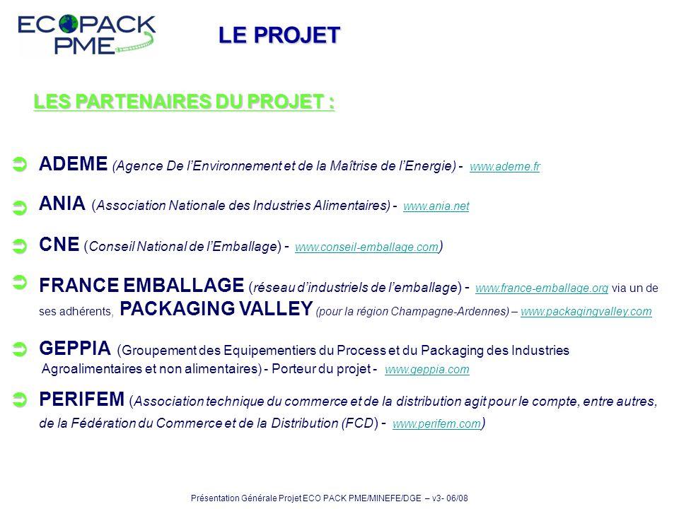 LES PARTENAIRES DU PROJET : ADEME (Agence De lEnvironnement et de la Maîtrise de lEnergie) - www.ademe.fr www.ademe.fr ANIA ( Association Nationale de