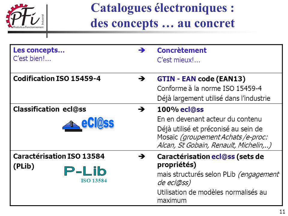 11 Catalogues électroniques : des concepts … au concret Les concepts… Cest bien!... Concrètement Cest mieux!... Codification ISO 15459-4 GTIN - EAN co