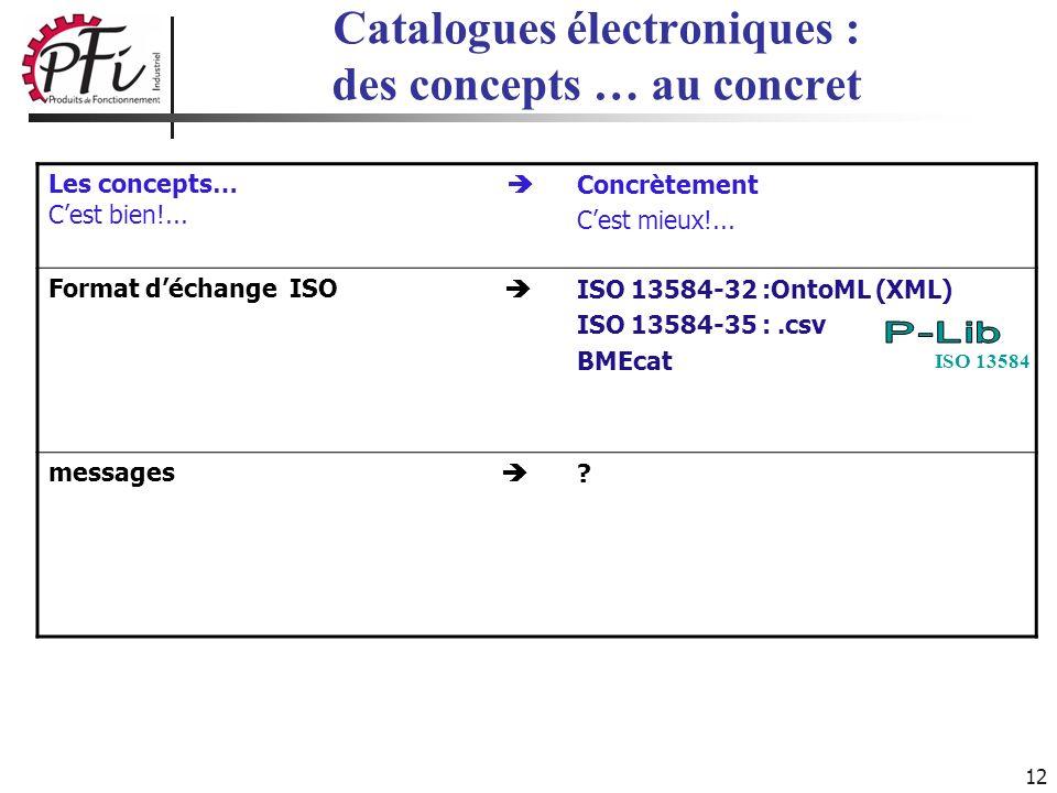 12 Catalogues électroniques : des concepts … au concret Les concepts… Cest bien!... Concrètement Cest mieux!... Format déchange ISO ISO 13584-32 :Onto