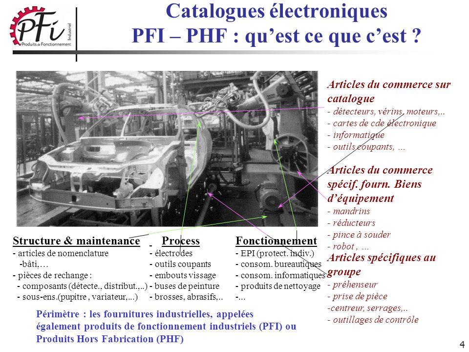 4 Catalogues électroniques PFI – PHF : quest ce que cest ? Fonctionnement - EPI (protect. indiv.) - consom. bureautiques - consom. informatiques - pro