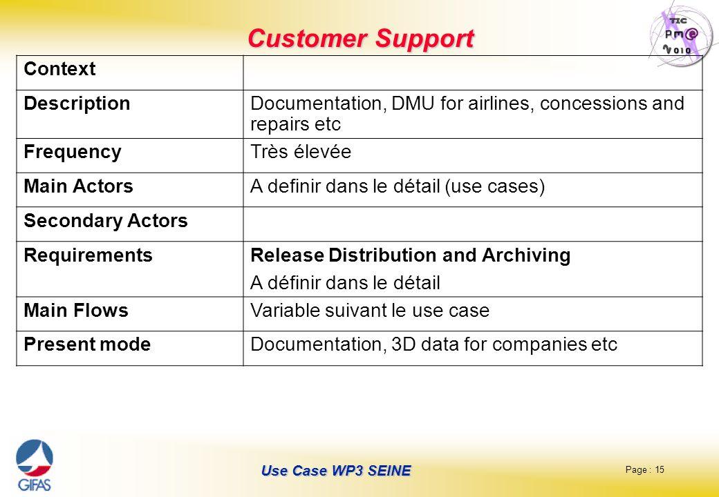 Page : 15 Use Case WP3 SEINE Customer Support Context DescriptionDocumentation, DMU for airlines, concessions and repairs etc FrequencyTrès élevée Mai