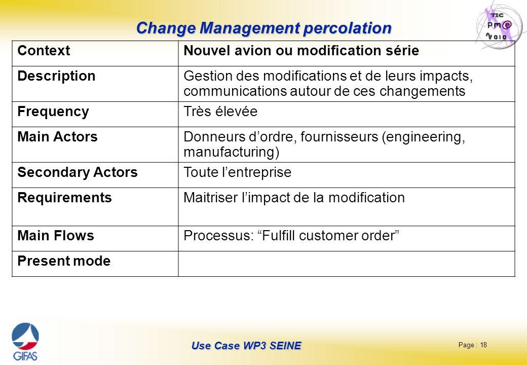 Page : 18 Use Case WP3 SEINE Change Management percolation ContextNouvel avion ou modification série DescriptionGestion des modifications et de leurs
