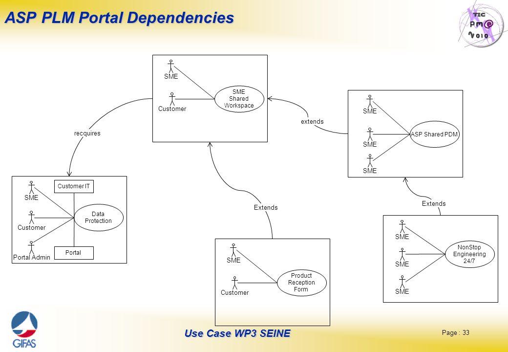 Page : 33 Use Case WP3 SEINE ASP PLM Portal Dependencies recquires SME Shared Workspace SME Customer ASP Shared PDM SME Data Protection SME Customer P