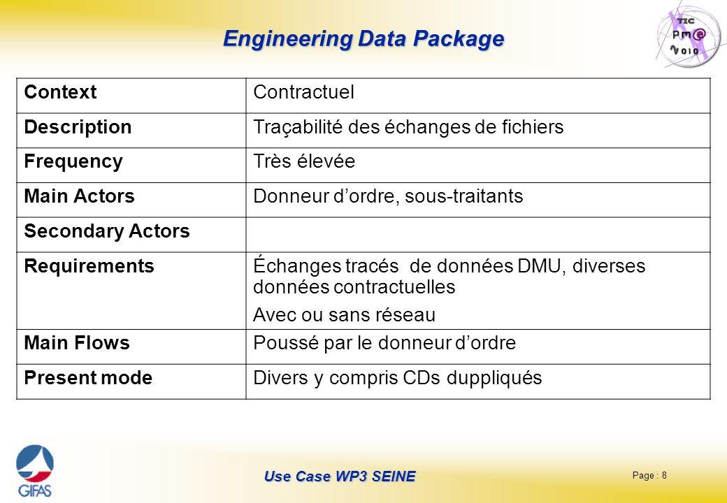 Page : 8 Use Case WP3 SEINE Engineering Data Package ContextContractuel DescriptionTraçabilité des échanges de fichiers FrequencyTrès élevée Main Acto