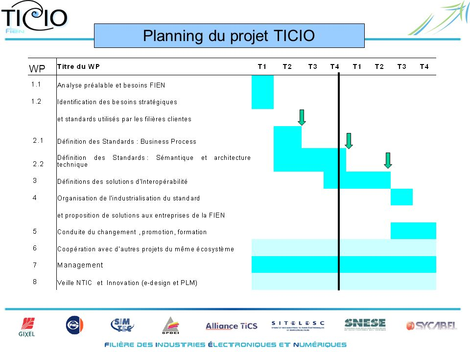 TICIO Business Processes