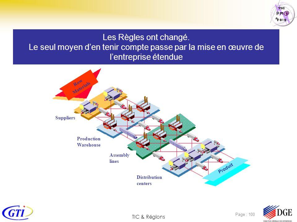 TIC & Régions Page : 100 Les Règles ont changé. Le seul moyen den tenir compte passe par la mise en œuvre de lentreprise étendue Suppliers Production
