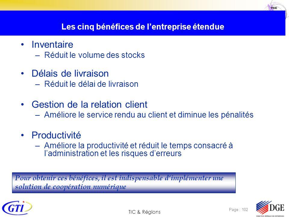 TIC & Régions Page : 102 Inventaire –Réduit le volume des stocks Délais de livraison –Réduit le délai de livraison Gestion de la relation client –Amél