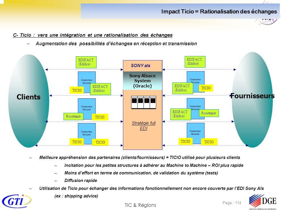 TIC & Régions Page : 114 C- Ticio : vers une intégration et une rationalisation des échanges –Augmentation des possibilités déchanges en réception et