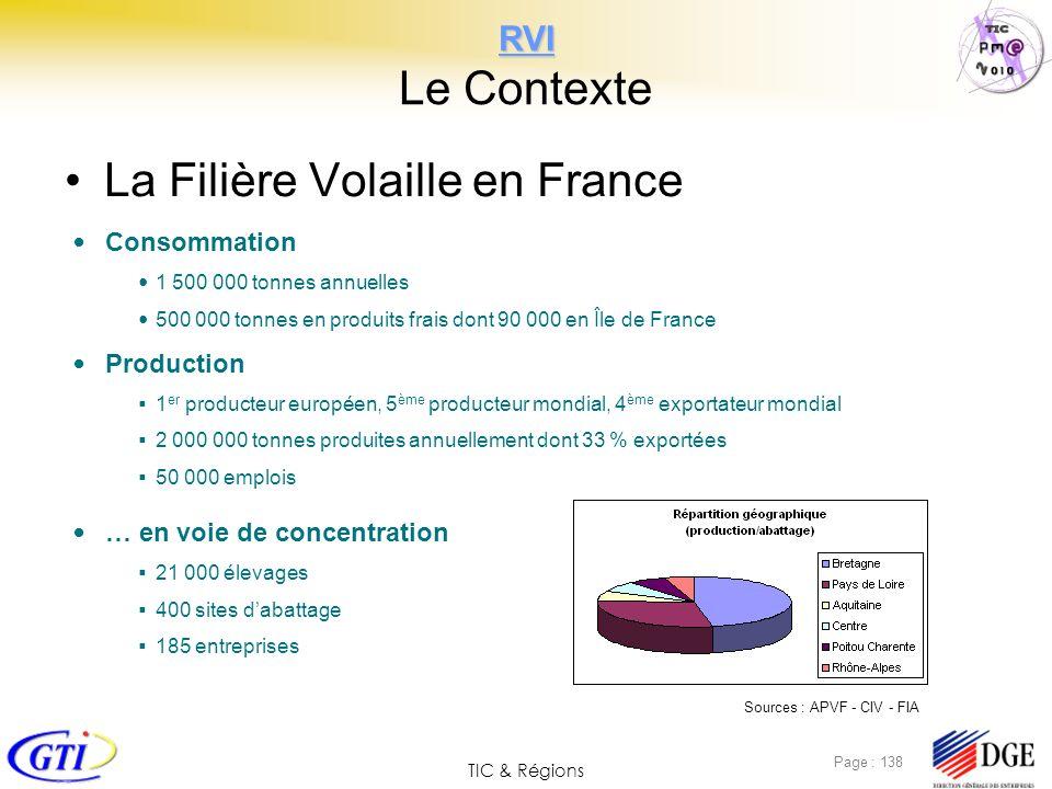 TIC & Régions Page : 138 RVI RVI Le Contexte La Filière Volaille en France … en voie de concentration 21 000 élevages 400 sites dabattage 185 entrepri