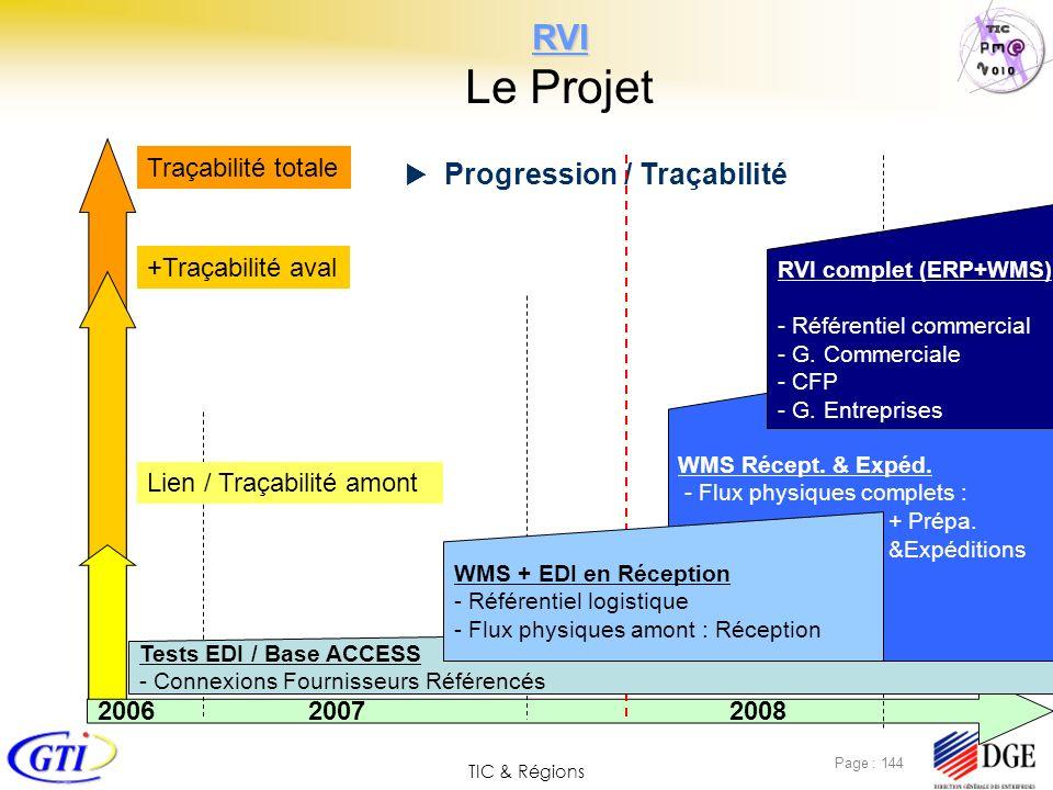 TIC & Régions Page : 144 RVI RVI Le Projet 200620072008 +Traçabilité aval Lien / Traçabilité amont Traçabilité totale Progression / Traçabilité Tests