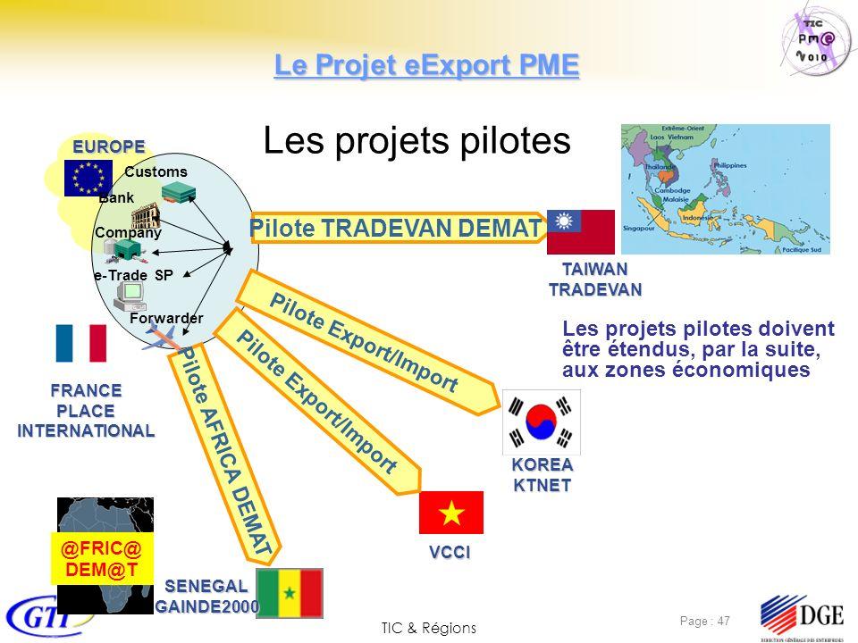 TIC & Régions Page : 47 EUROPE FRANCEPLACEINTERNATIONAL Customs Bank Company Forwarder e-Trade SP SENEGALGAINDE2000 VCCI KOREAKTNET Pilote TRADEVAN DE