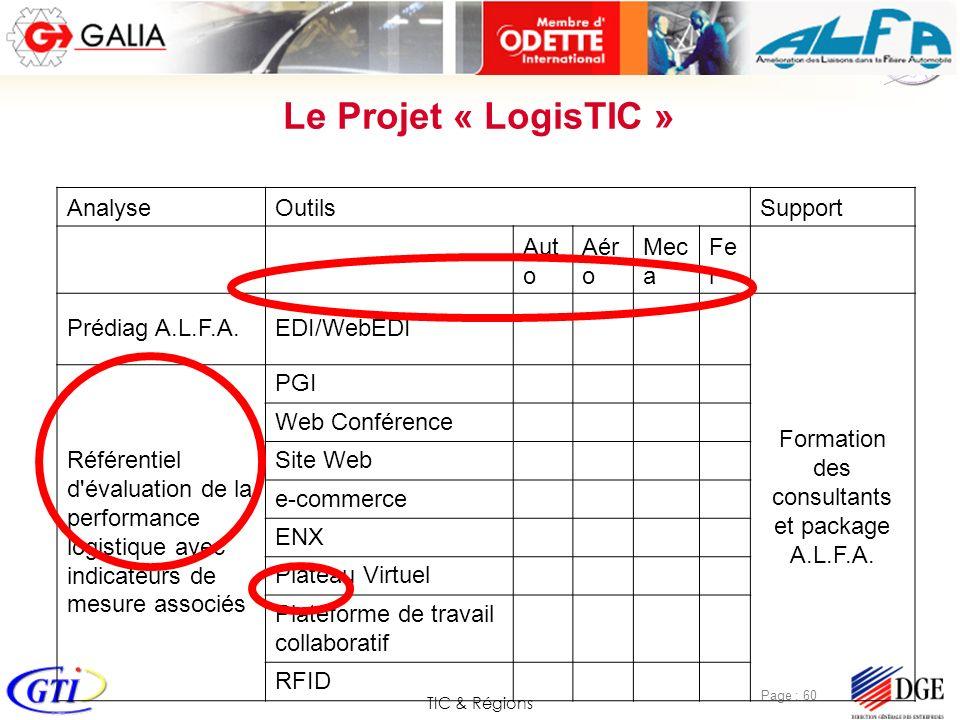 TIC & Régions Page : 60 AnalyseOutilsSupport Aut o Aér o Mec a Fe r Prédiag A.L.F.A.EDI/WebEDI Formation des consultants et package A.L.F.A. Référenti