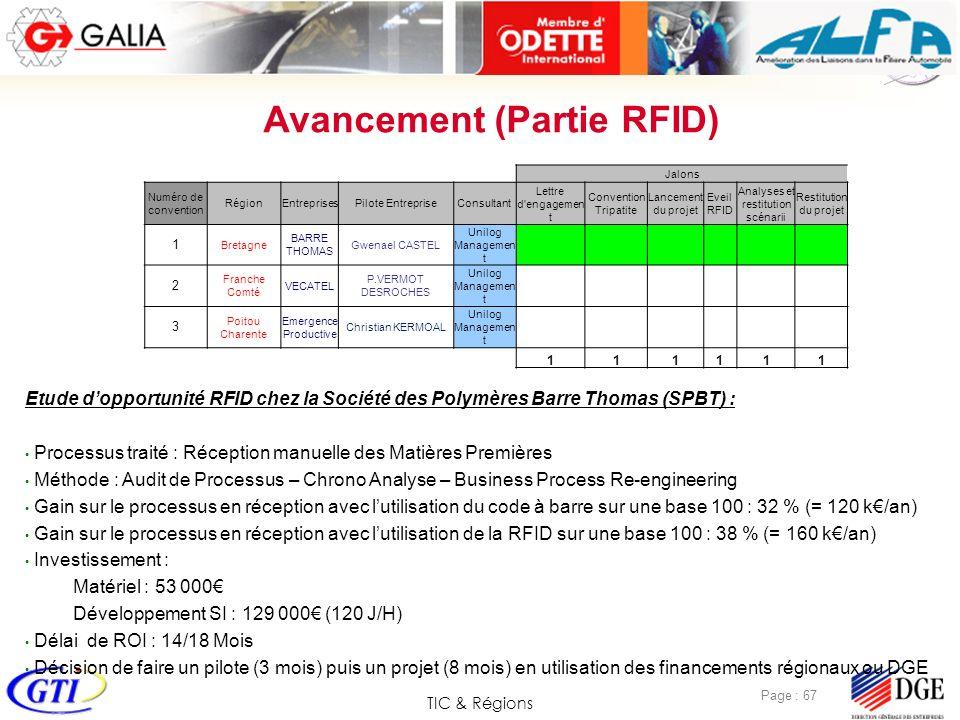TIC & Régions Page : 67 Avancement (Partie RFID) Jalons Numéro de convention RégionEntreprisesPilote EntrepriseConsultant Lettre d'engagemen t Convent