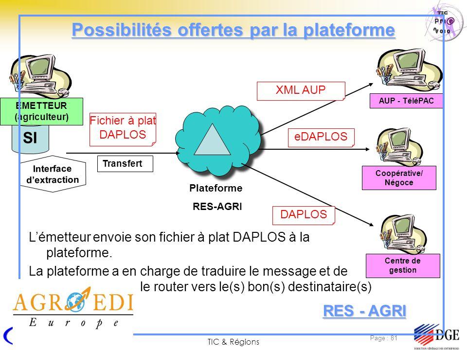 TIC & Régions Page : 81 SI Possibilités offertes par la plateforme EMETTEUR (agriculteur) Fichier à plat DAPLOS Interface dextraction Transfert Platef