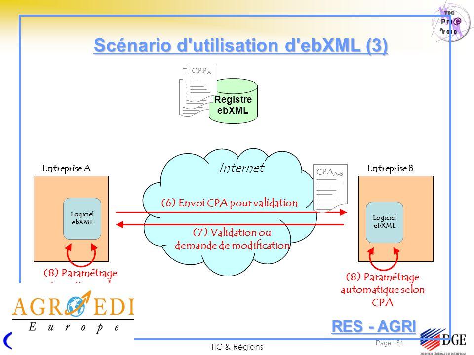 TIC & Régions Page : 84 Registre ebXML Entreprise A Logiciel ebXML CPP A CPP C CPP B CPP A Entreprise B Logiciel ebXML (6) Envoi CPA pour validation C