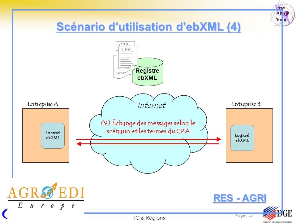 TIC & Régions Page : 85 Registre ebXML Entreprise A Logiciel ebXML CPP A CPP C CPP B CPP A Entreprise B Logiciel ebXML (9) Échange des messages selon