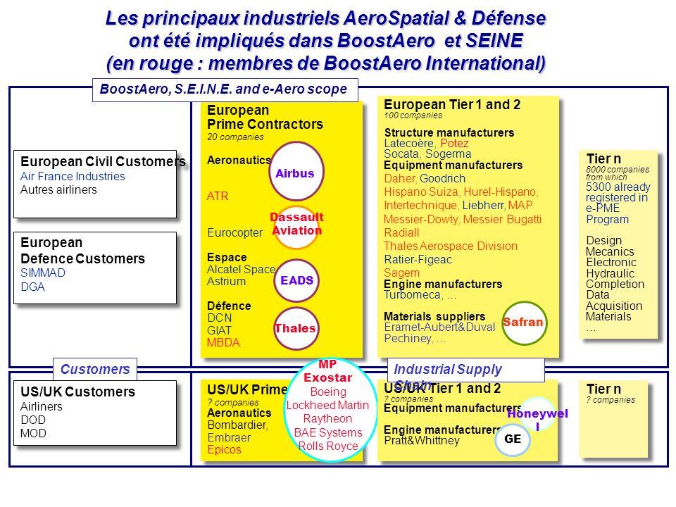 91 Usine Nouvelle - S.E.I.N.E. et e-Aero - P. Faure et C. Guillermou, November 8, 2007 US/UK Prime Contractors ? companies Aeronautics Bombardier, Emb