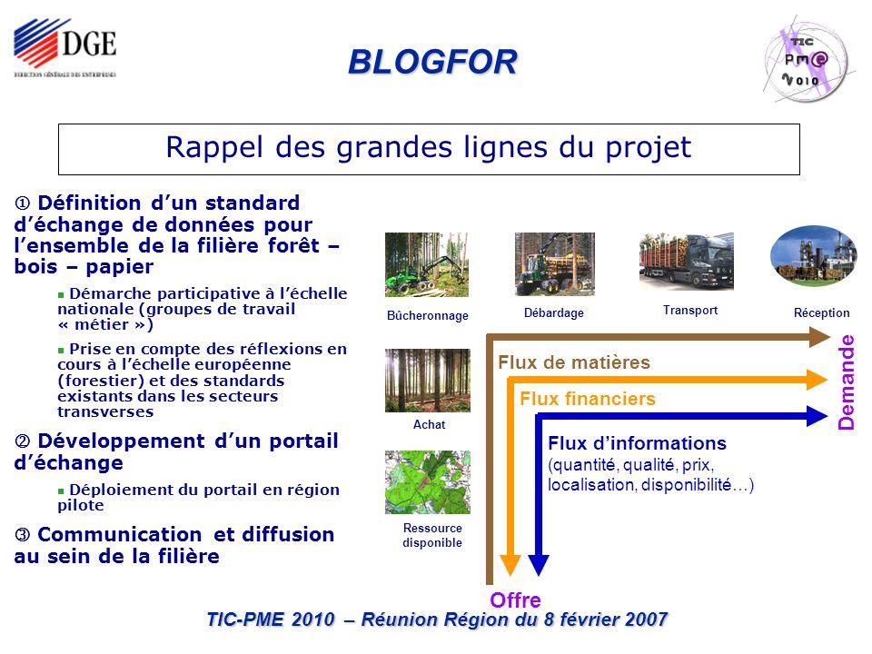 BLOGFOR TIC-PME 2010 – Réunion Région du 8 février 2007 Rappel des grandes lignes du projet Définition dun standard déchange de données pour lensemble