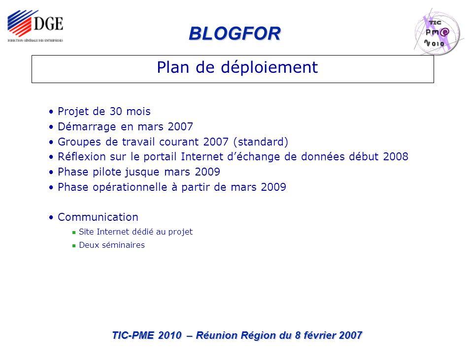 BLOGFOR TIC-PME 2010 – Réunion Région du 8 février 2007 Projet de 30 mois Démarrage en mars 2007 Groupes de travail courant 2007 (standard) Réflexion