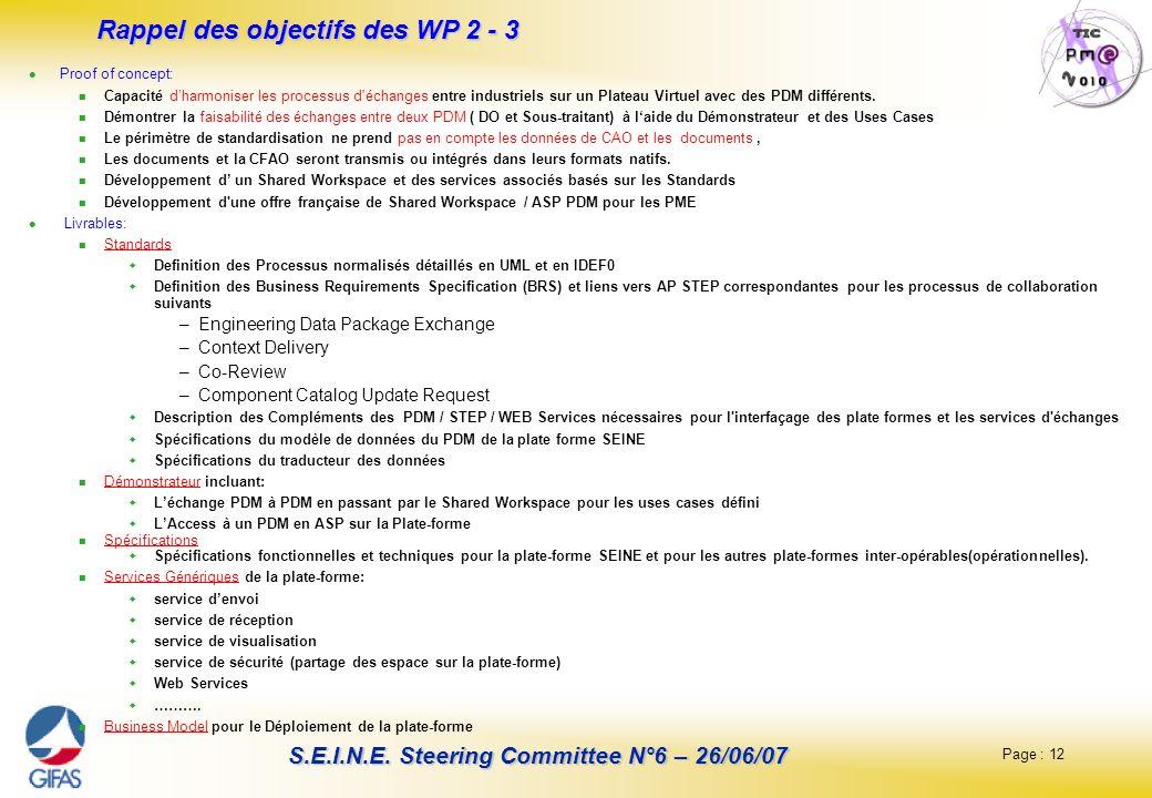 Page : 12 S.E.I.N.E. Steering Committee N°6 – 26/06/07 Rappel des objectifs des WP 2 - 3 Proof of concept: Capacité dharmoniser les processus d'échang