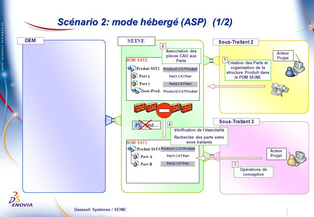 Dassault Systèmes / SEINE SEINE OEM Sous-Traitant 2 Sous-Traitant 3 BOM SST3 BOM SST2 Vérification de létanchéité Recherche des parts entre sous traitants 4 Association des pièces CAO aux Parts 2 Produit SST2 Product1.CATProduct Part1.CATPart Part x Part2.CATPart Part y Product2.CATProduct Sous-Prod.
