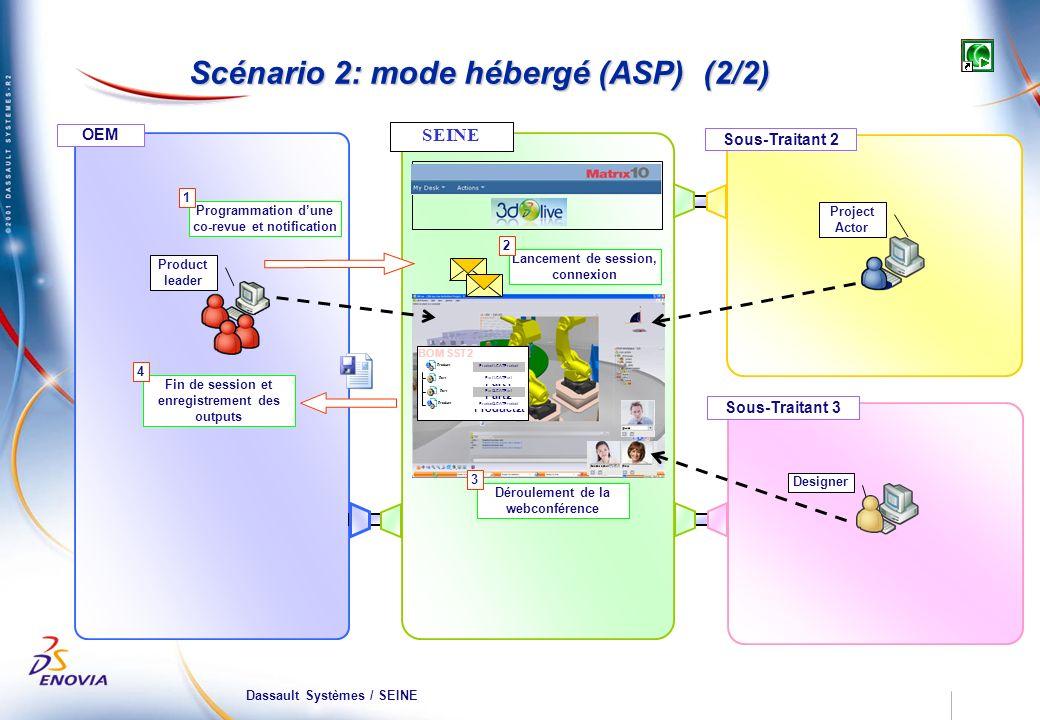 Dassault Systèmes / SEINE SEINE OEM Sous-Traitant 2 Scénario 2: mode hébergé (ASP) (2/2) Programmation dune co-revue et notification 1Project Actor Fin de session et enregistrement des outputs 4DesignerProduct leader BOM SST2 Part Product Part Product Product1.CATProduct Part1 Part2 Product2t Part1.CATPart Part2.CATPart Product2.CATProduct Déroulement de la webconférence 3 SEINE Sous-Traitant 3 Lancement de session, connexion 2