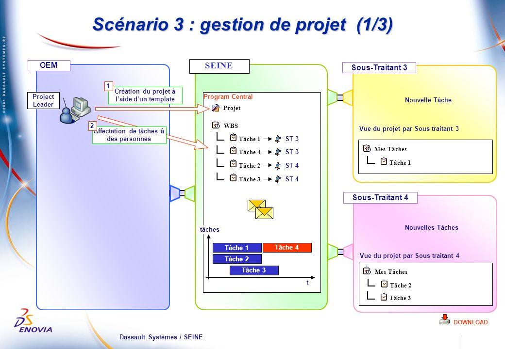 Dassault Systèmes / SEINE SEINE OEM Sous-Traitant 3 Project Leader Program Central Création du projet à laide dun template 1 DOWNLOAD Projet Tâche 1 Sous-Traitant 4 WBS Affectation de tâches à des personnes 2 Vue du projet par Sous traitant 3 Tâche 1 Mes Tâches ST 3 Vue du projet par Sous traitant 4 Tâche 2 Mes Tâches Tâche 3 Nouvelle Tâche Nouvelles Tâches Tâche 2 ST 4 Tâche 3 ST 4 Scénario 3 : gestion de projet (1/3) Tâche 1 Tâche 2 Tâche 3 Tâche 4 t tâches Tâche 4 ST 3