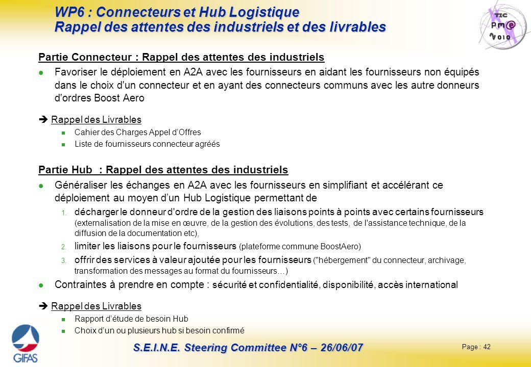 Page : 42 S.E.I.N.E. Steering Committee N°6 – 26/06/07 WP6 : Connecteurs et Hub Logistique Rappel des attentes des industriels et des livrables Partie
