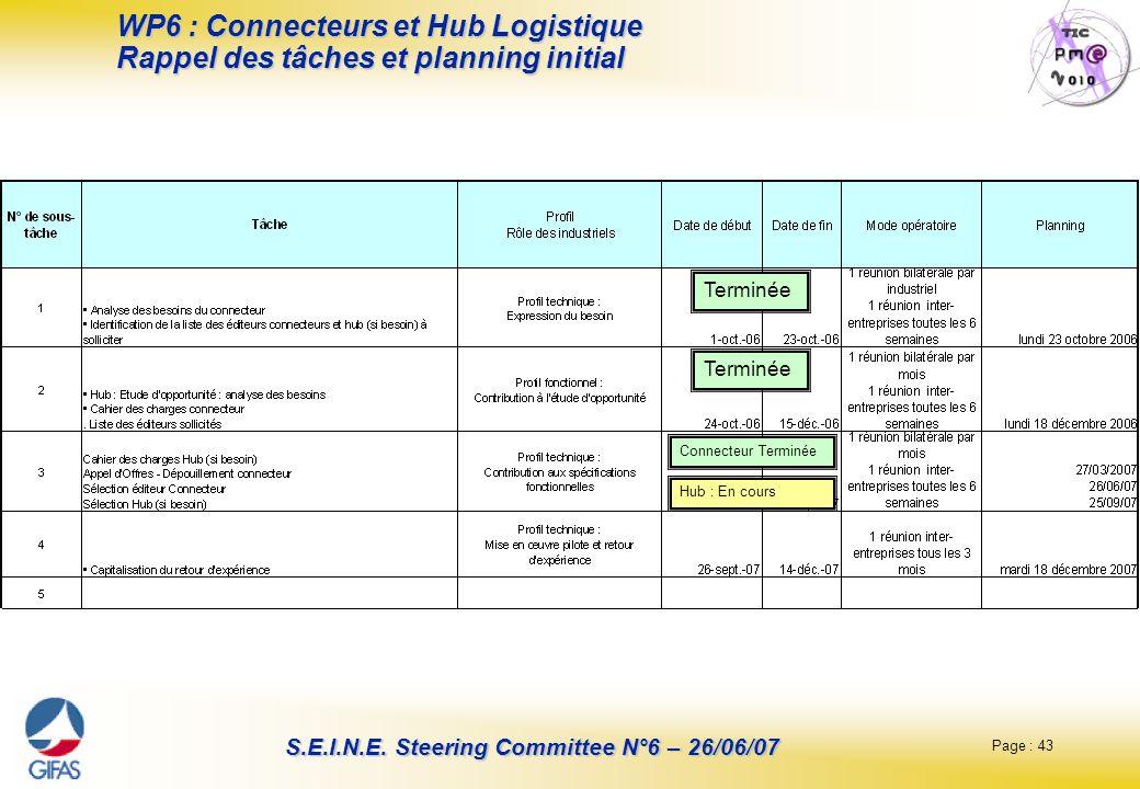 Page : 43 S.E.I.N.E. Steering Committee N°6 – 26/06/07 WP6 : Connecteurs et Hub Logistique Rappel des tâches et planning initial Terminée Connecteur T