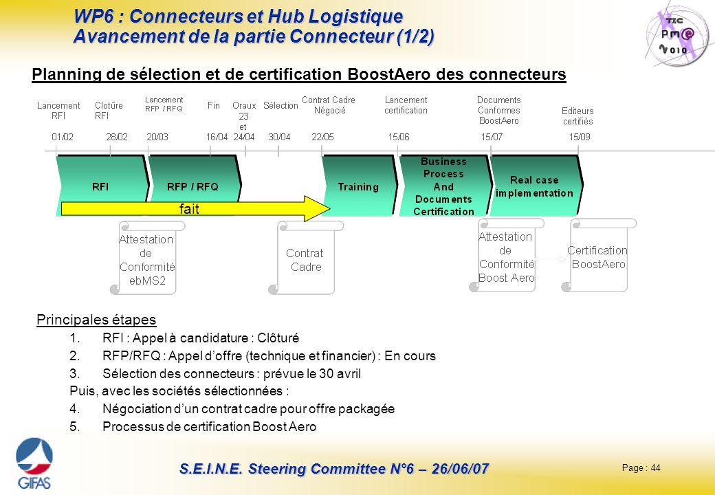 Page : 44 S.E.I.N.E. Steering Committee N°6 – 26/06/07 WP6 : Connecteurs et Hub Logistique Avancement de la partie Connecteur (1/2) Planning de sélect