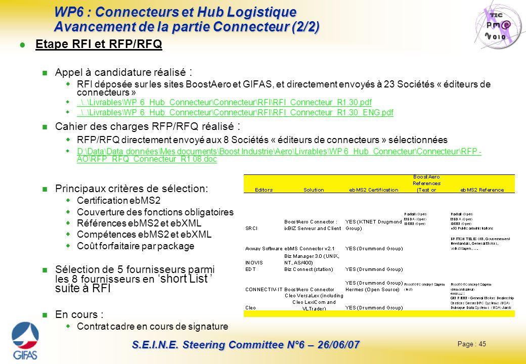 Page : 45 S.E.I.N.E. Steering Committee N°6 – 26/06/07 Etape RFI et RFP/RFQ Appel à candidature réalisé : RFI déposée sur les sites BoostAero et GIFAS