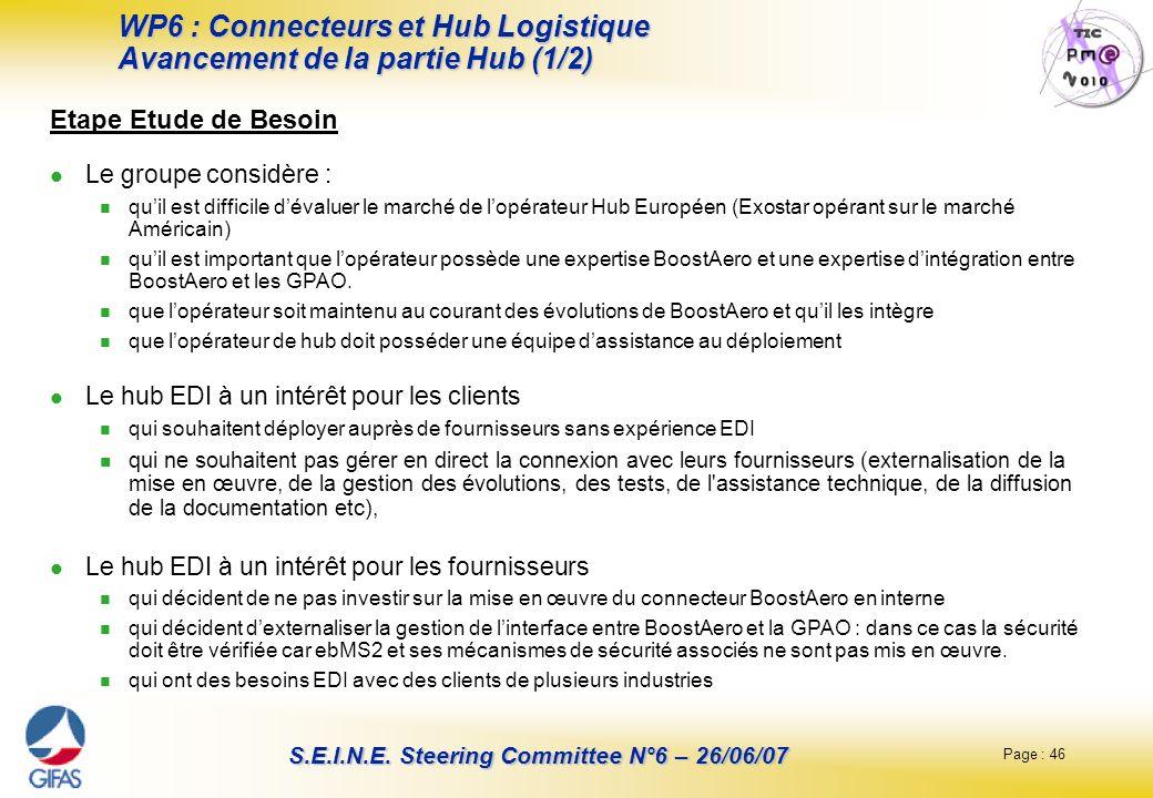 Page : 46 S.E.I.N.E. Steering Committee N°6 – 26/06/07 WP6 : Connecteurs et Hub Logistique Avancement de la partie Hub (1/2) Etape Etude de Besoin Le