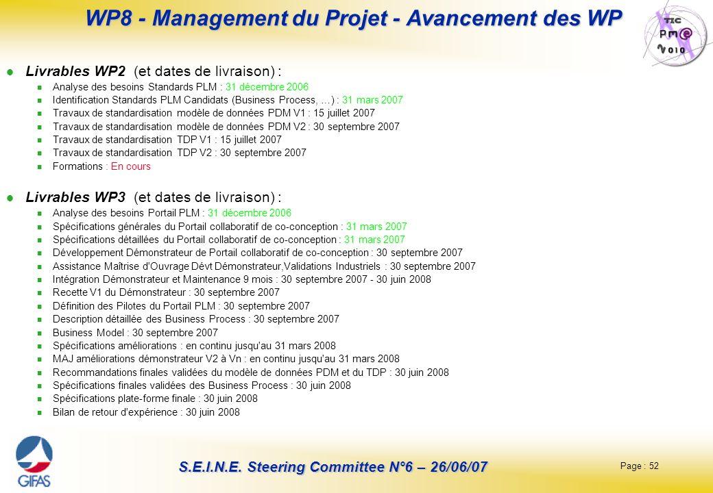 Page : 52 S.E.I.N.E. Steering Committee N°6 – 26/06/07 WP8 - Management du Projet - Avancement des WP Livrables WP2 (et dates de livraison) : Analyse