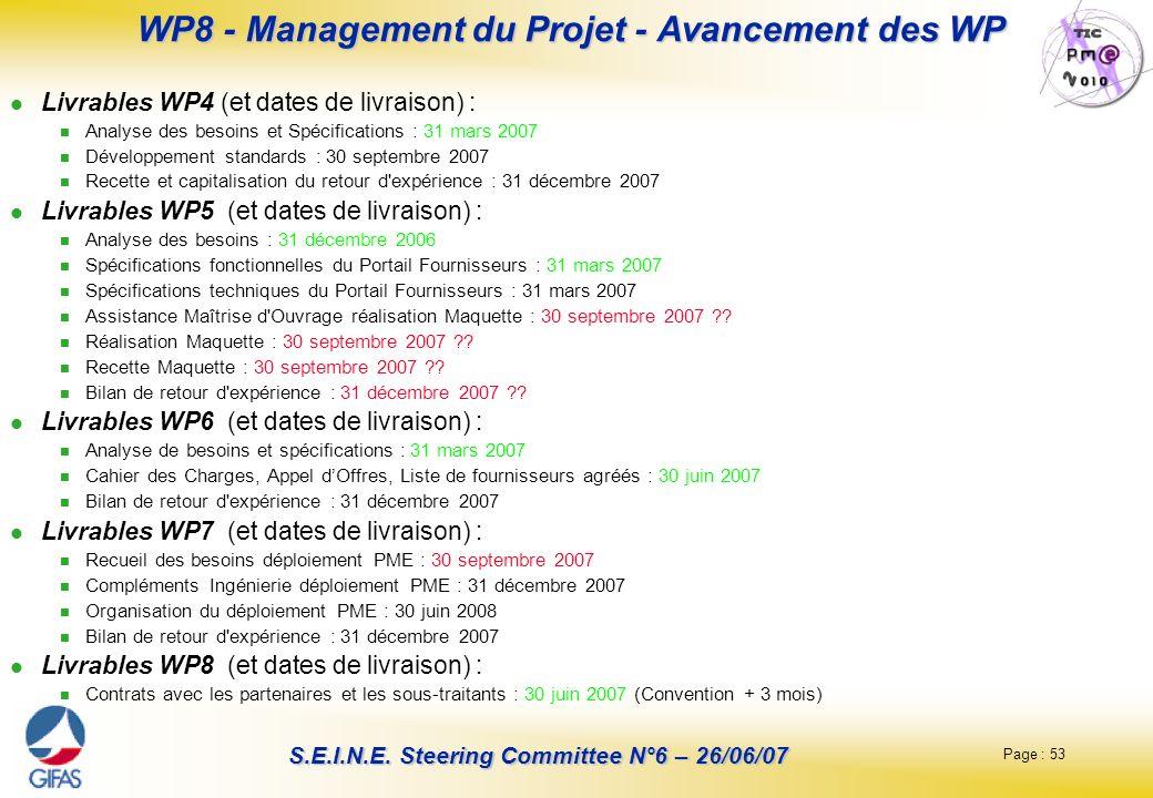 Page : 53 S.E.I.N.E. Steering Committee N°6 – 26/06/07 WP8 - Management du Projet - Avancement des WP Livrables WP4 (et dates de livraison) : Analyse